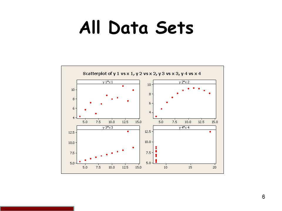6 All Data Sets
