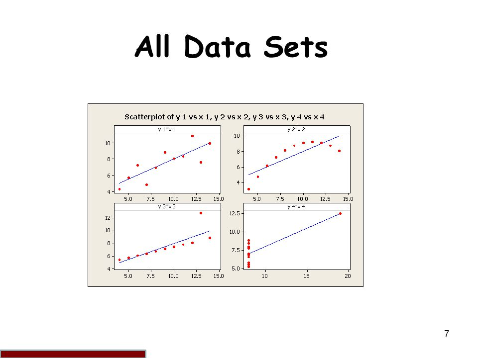 18 Multiple Comparisons Calculating numerous correlations increases the risk of a type I error, i.e., to erroneously conclude the presence of a significant correlation.