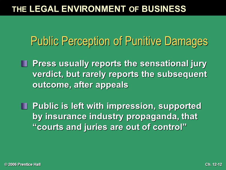 © 2006 Prentice Hall THE LEGAL ENVIRONMENT OF BUSINESS Ch. 12-12 Public Perception of Punitive Damages Press usually reports the sensational jury verd