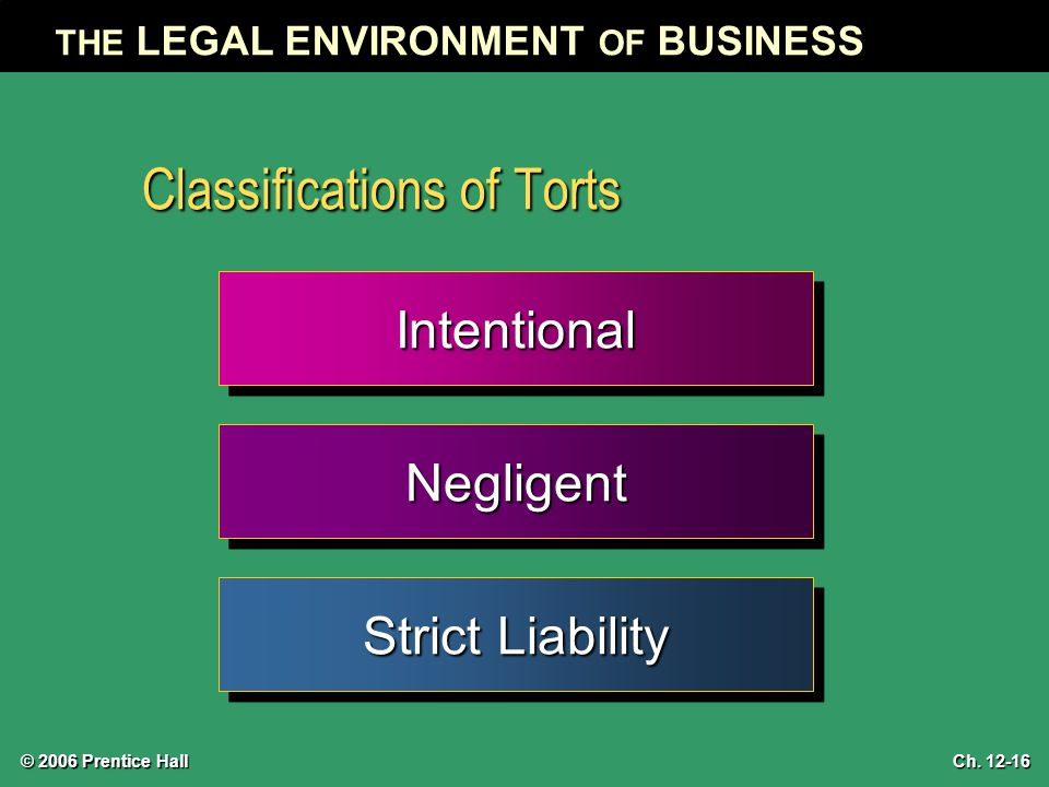 © 2006 Prentice Hall THE LEGAL ENVIRONMENT OF BUSINESS Ch. 12-16 Classifications of Torts Strict Liability NegligentNegligent IntentionalIntentional