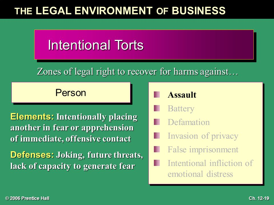 © 2006 Prentice Hall THE LEGAL ENVIRONMENT OF BUSINESS Ch. 12-19 Intentional Torts Zones of legal right to recover for harms against… Person Assault B