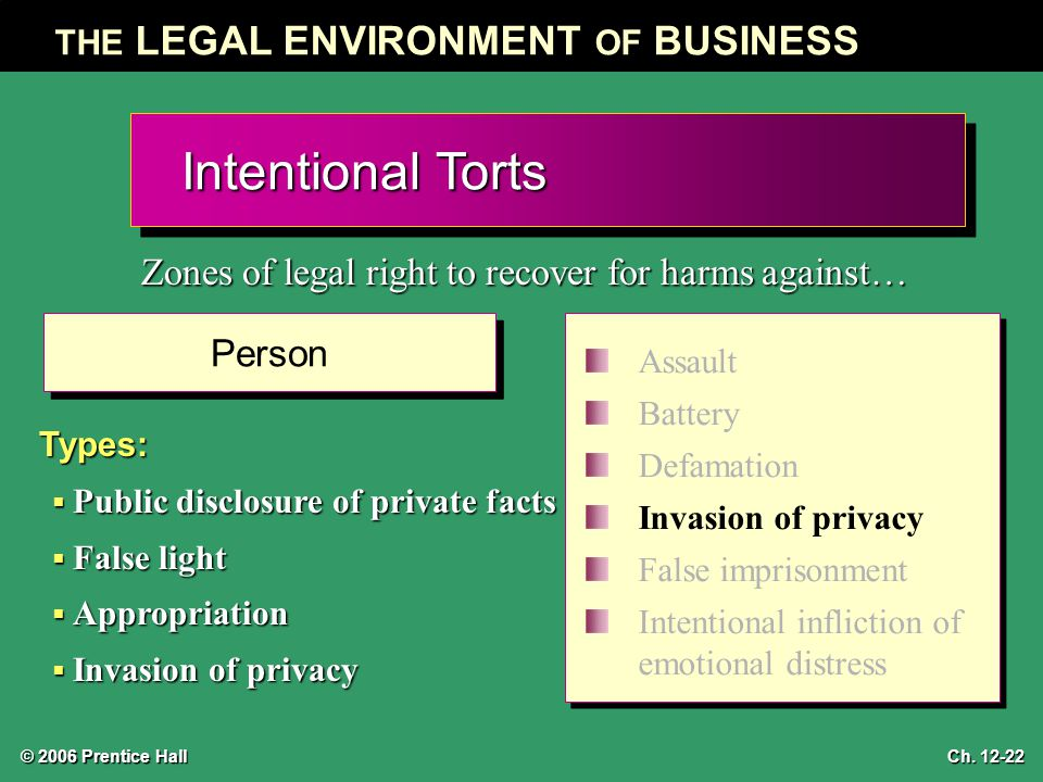 © 2006 Prentice Hall THE LEGAL ENVIRONMENT OF BUSINESS Ch. 12-22 Intentional Torts Zones of legal right to recover for harms against… Person Assault B