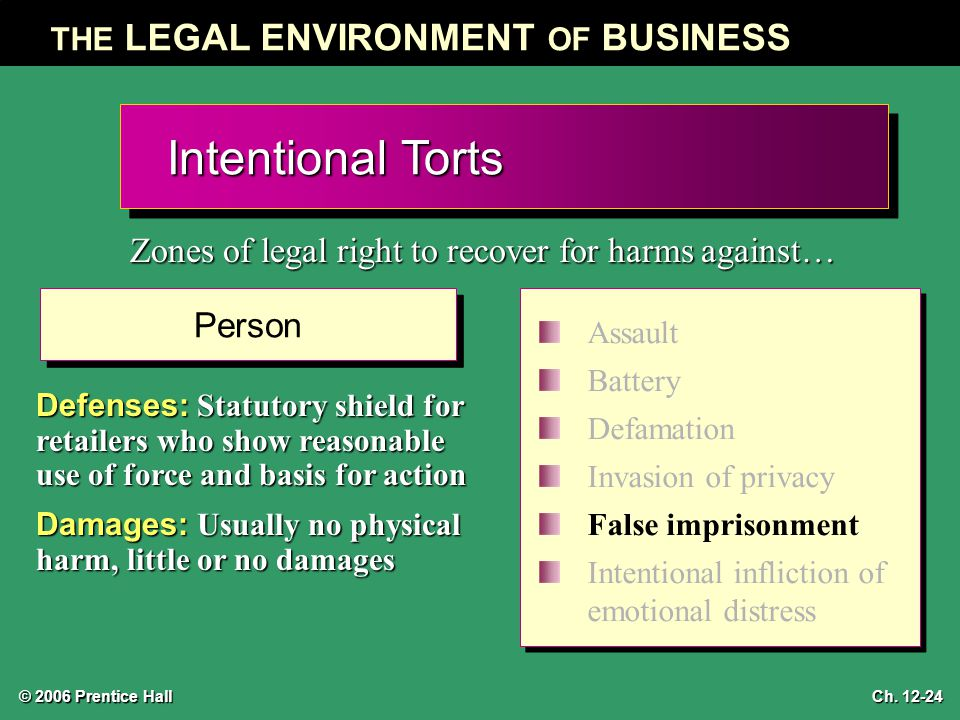 © 2006 Prentice Hall THE LEGAL ENVIRONMENT OF BUSINESS Ch. 12-24 Intentional Torts Zones of legal right to recover for harms against… Person Assault B