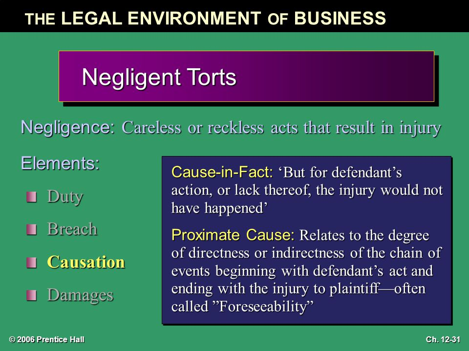 © 2006 Prentice Hall THE LEGAL ENVIRONMENT OF BUSINESS Ch. 12-31 Negligent Torts Negligence: Careless or reckless acts that result in injury Elements: