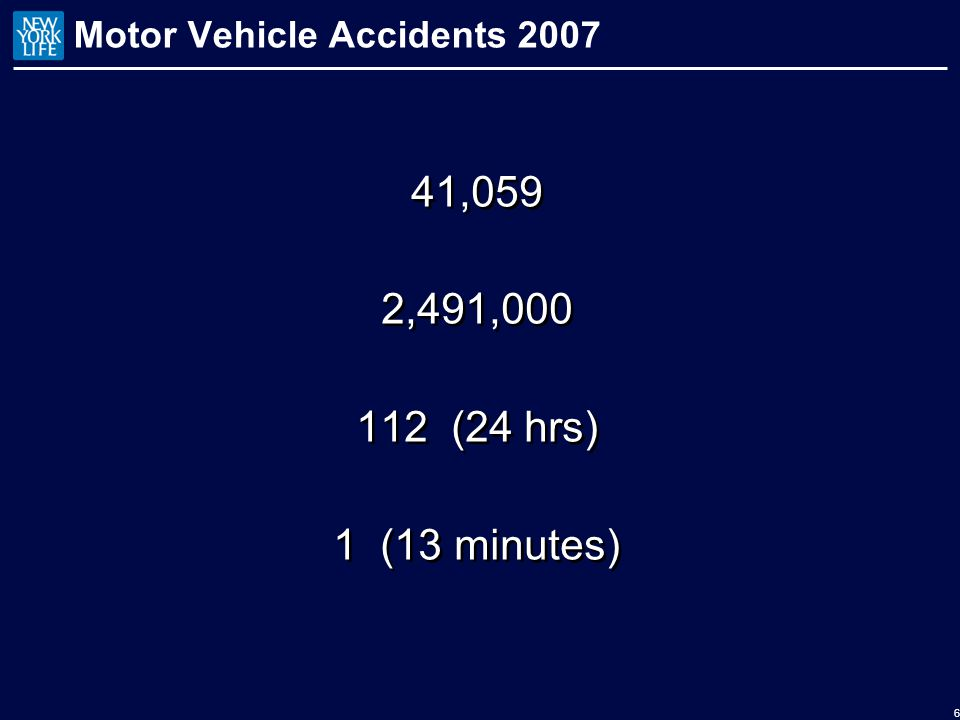 Motor Vehicle Accidents 2007 41,059 2,491,000 112 (24 hrs) 1 (13 minutes) 41,059 2,491,000 112 (24 hrs) 1 (13 minutes) 6