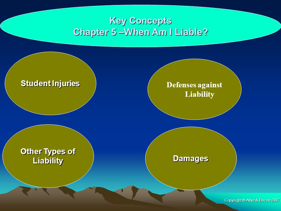 Copyright © Allyn & Bacon 2007 Key Concepts Chapter 1-Teachers and the Legal System Student Injuries Defenses against Liability Key Concepts Chapter 5