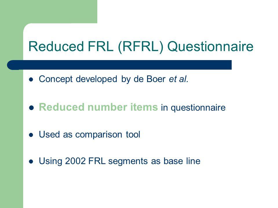Reduced FRL (RFRL) Questionnaire Concept developed by de Boer et al.