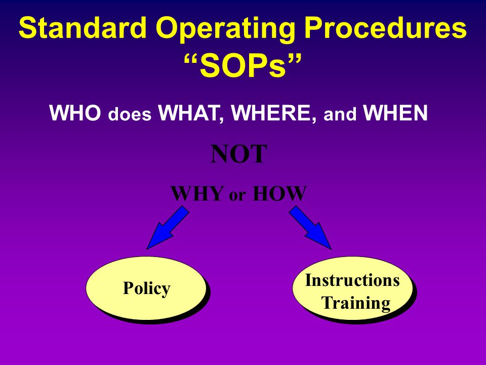 "Standard Operating Procedures ""SOPs"" WHO does WHAT, WHERE, and WHEN NOT WHY or HOW Policy Instructions Training"