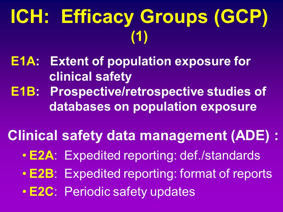 ICH: Efficacy Groups (GCP) (1) E2A: Expedited reporting: def./standards E2B: Expedited reporting: format of reports E2C: Periodic safety updates E1A: