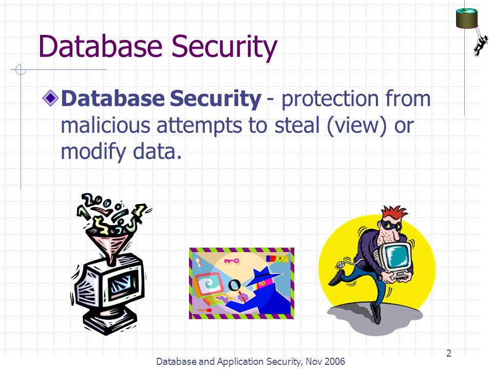 Database and Application Security, Nov 2006 2 Database Security Database Security - protection from malicious attempts to steal (view) or modify data.