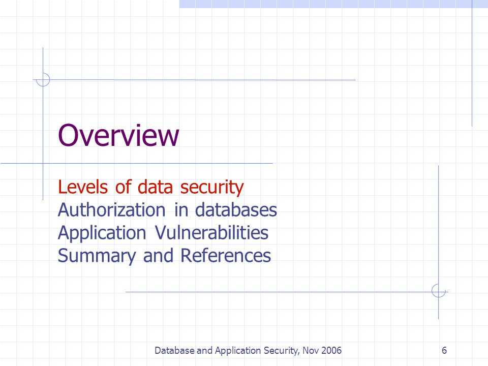 Database and Application Security, Nov 2006 47 Privileges in SQL select: allows read access to relation,or the ability to query using the view Example: grant users U 1, U 2, and U 3 select authorization on the branch relation: grant select on branch to U 1, U 2, U 3 insert: the ability to insert tuples update: the ability to update using the SQL update statement delete: the ability to delete tuples.