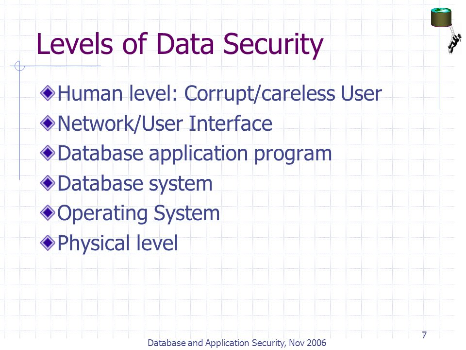 Database and Application Security, Nov 2006 7 Levels of Data Security Human level: Corrupt/careless User Network/User Interface Database application p
