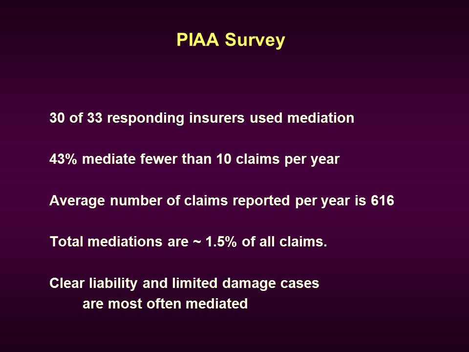 PIAA Survey 30 of 33 responding insurers used mediation 43% mediate fewer than 10 claims per year Average number of claims reported per year is 616 To