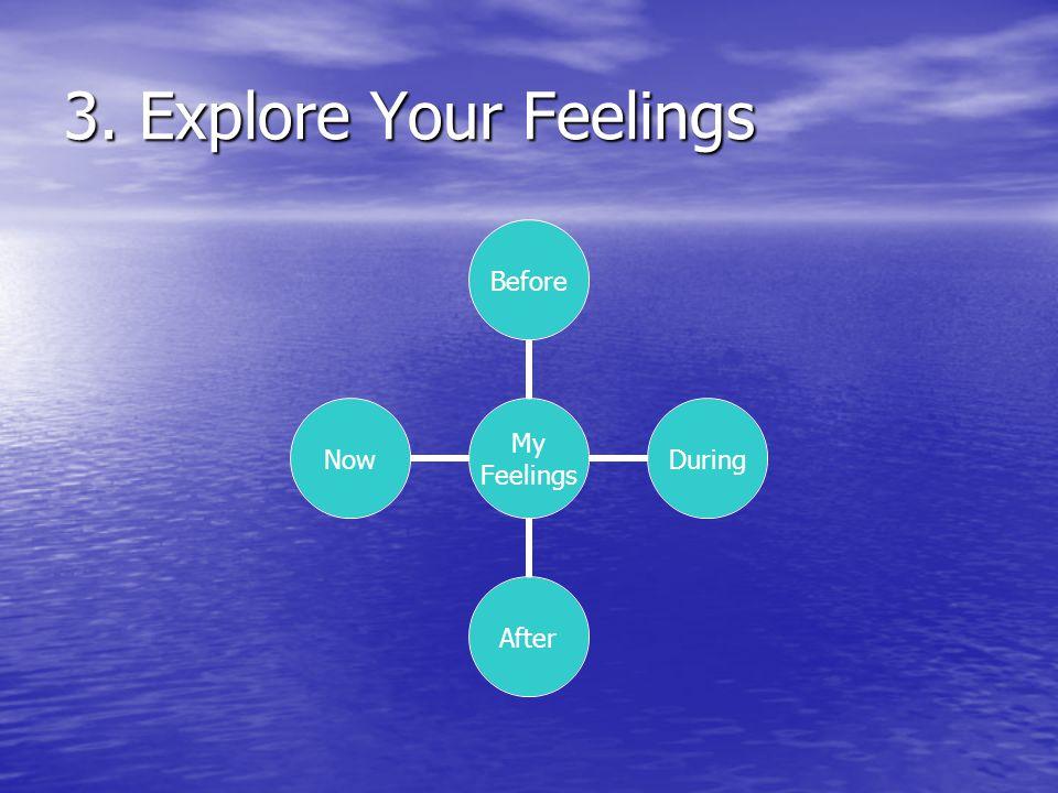 3. Explore Your Feelings My Feelings BeforeDuringAfterNow