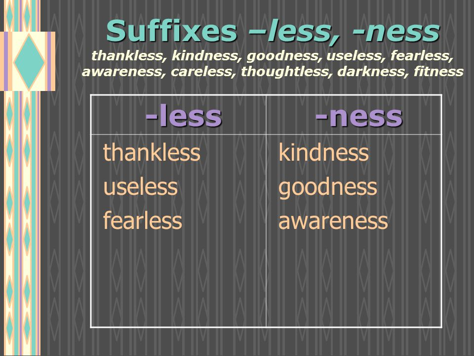 Suffixes –less, -ness Suffixes –less, -ness thankless, kindness, goodness, useless, fearless, awareness, careless, thoughtless, darkness, fitness -less -less -ness -ness thankless useless fearless kindness goodness awareness