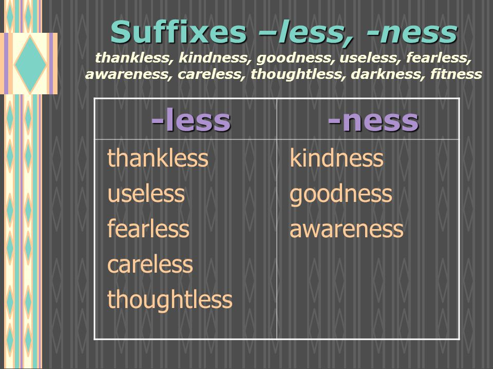 Suffixes –less, -ness Suffixes –less, -ness thankless, kindness, goodness, useless, fearless, awareness, careless, thoughtless, darkness, fitness -less -less -ness -ness thankless useless fearless careless thoughtless kindness goodness awareness