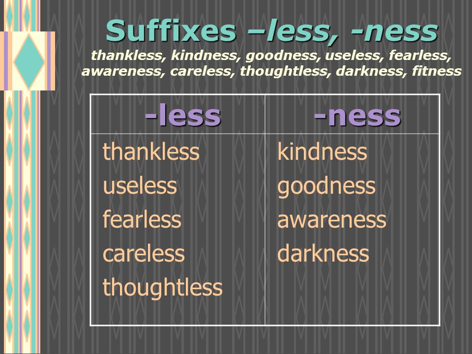 Suffixes –less, -ness Suffixes –less, -ness thankless, kindness, goodness, useless, fearless, awareness, careless, thoughtless, darkness, fitness -less -less -ness -ness thankless useless fearless careless thoughtless kindness goodness awareness darkness
