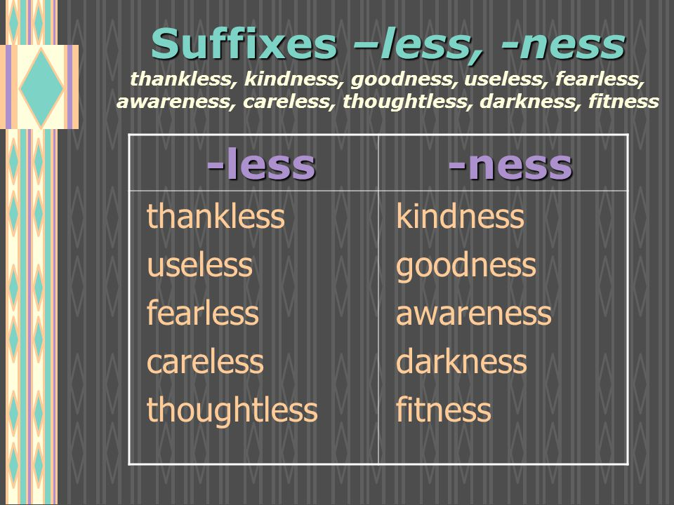 Suffixes –less, -ness Suffixes –less, -ness thankless, kindness, goodness, useless, fearless, awareness, careless, thoughtless, darkness, fitness -less -less -ness -ness thankless useless fearless careless thoughtless kindness goodness awareness darkness fitness