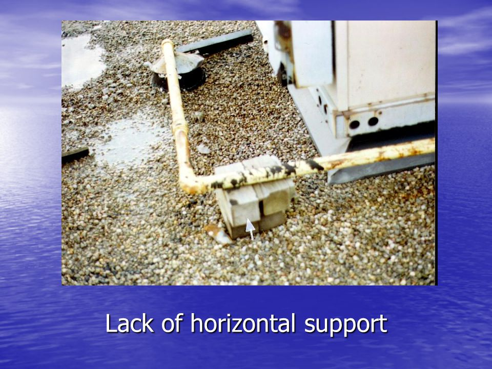 Lack of horizontal support