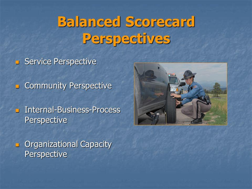 Balanced Scorecard Perspectives Service Perspective Service Perspective Community Perspective Community Perspective Internal-Business-Process Perspective Internal-Business-Process Perspective Organizational Capacity Perspective Organizational Capacity Perspective