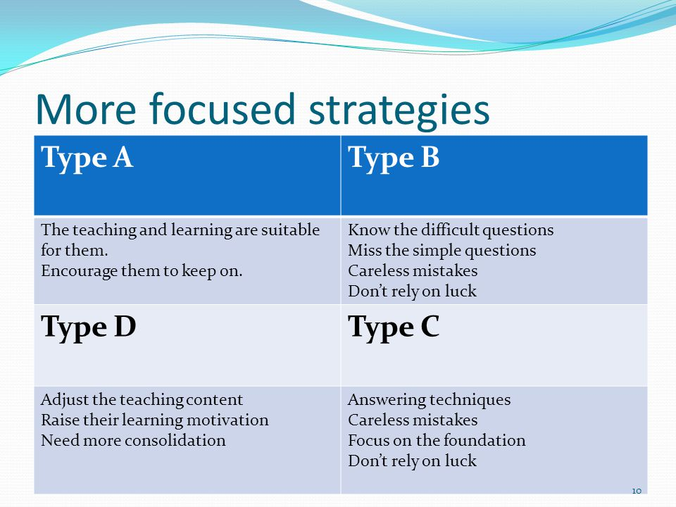 More focused strategies Type AType B The teaching and learning are suitable for them.