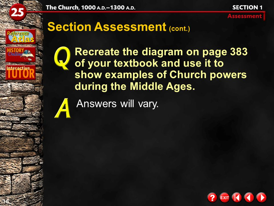 15 Section 1-Assessment 2 Section Assessment (cont.) Making Inferences How do you think a king might have felt about being excommunicated from the Church.