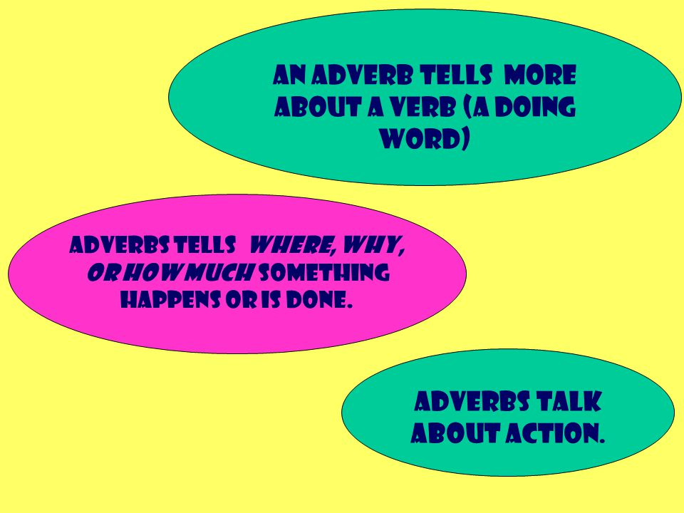 Adverbs modify verbs, adjectives, or other adverbs.