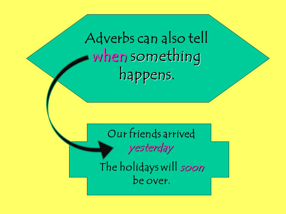 Sentences using the adverbs. I sadly returned to school after a long break.
