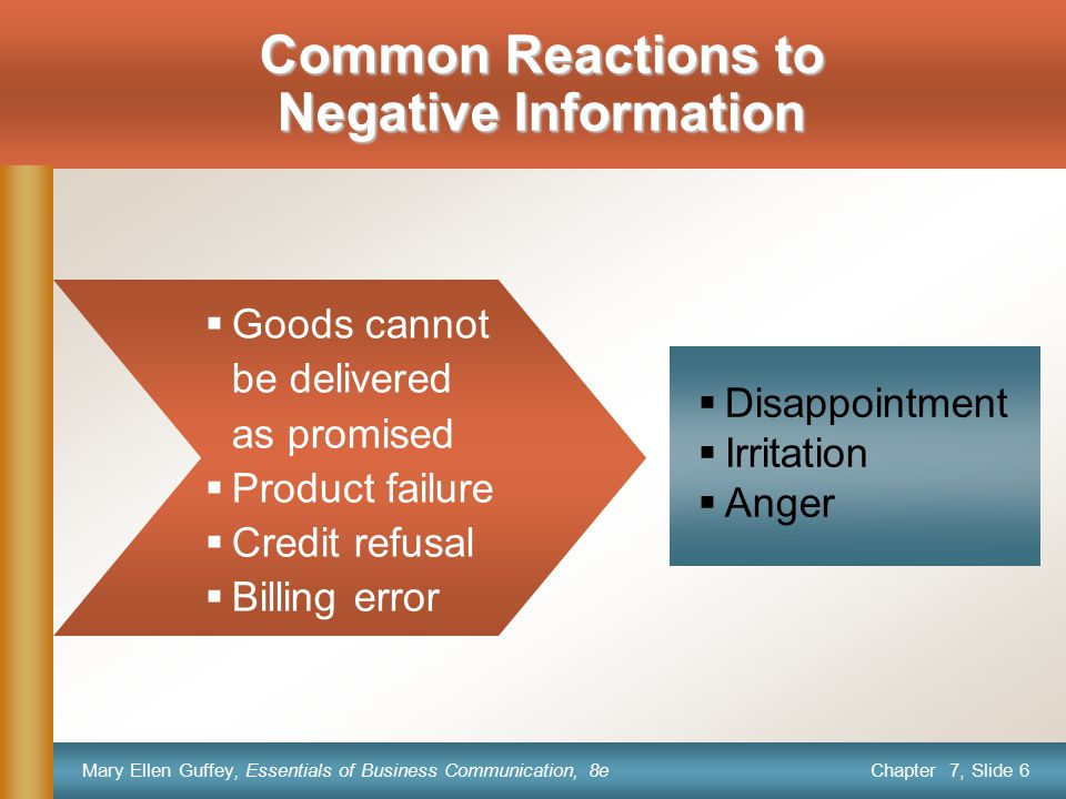 Chapter 7, Slide 27 Mary Ellen Guffey, Essentials of Business Communication, 8e Closing Bad-News Messages Avoid endings that sound canned, insincere, inappropriate, or self-serving.