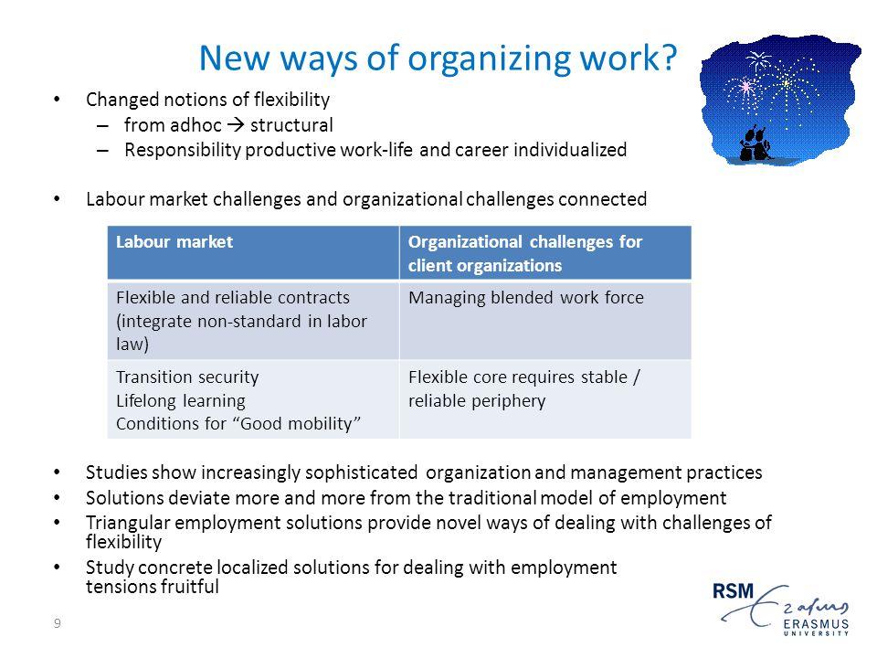 New ways of organizing work.