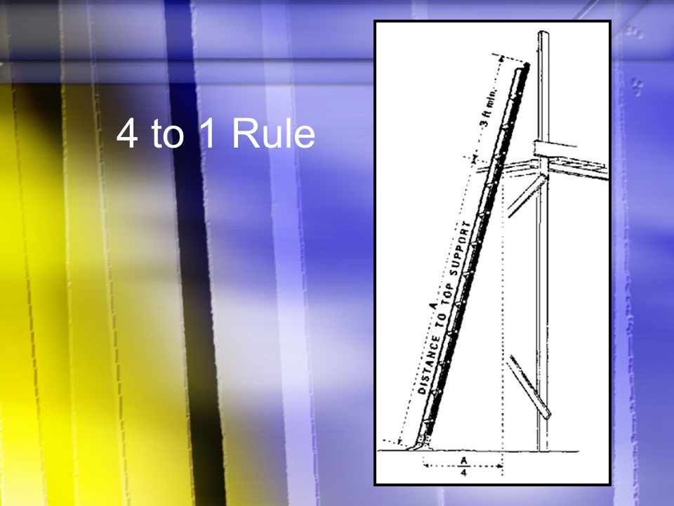 4 to 1 Rule