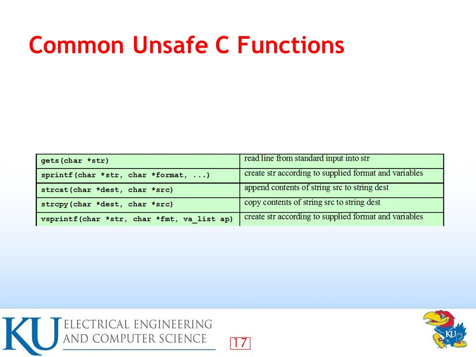 17 Common Unsafe C Functions