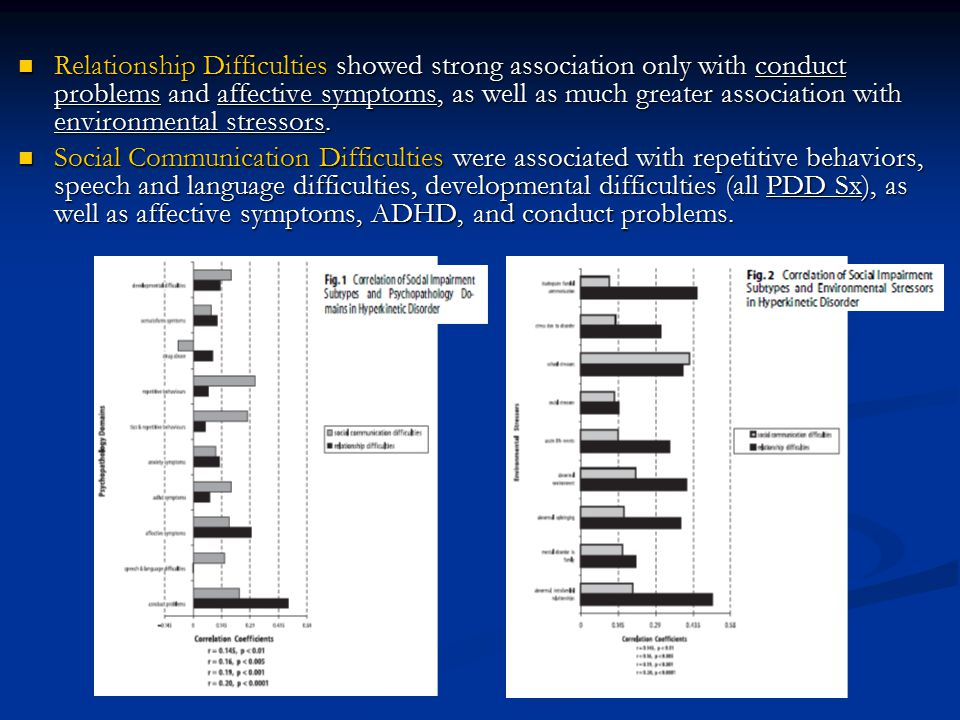 Relationship Difficulties showed strong association only with conduct problems and affective symptoms, as well as much greater association with enviro