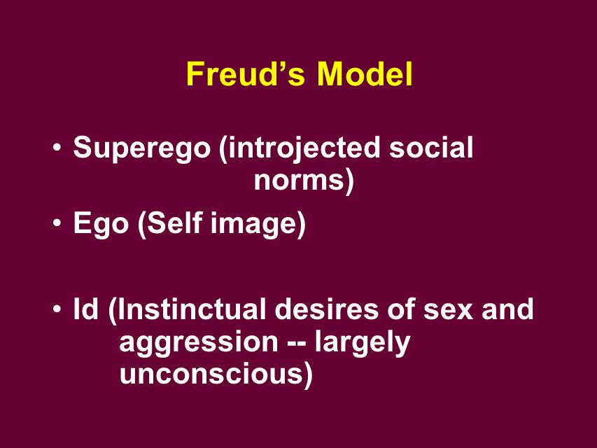 Freud's Model Superego (introjected social norms) Ego (Self image) Id (Instinctual desires of sex and aggression -- largely unconscious)