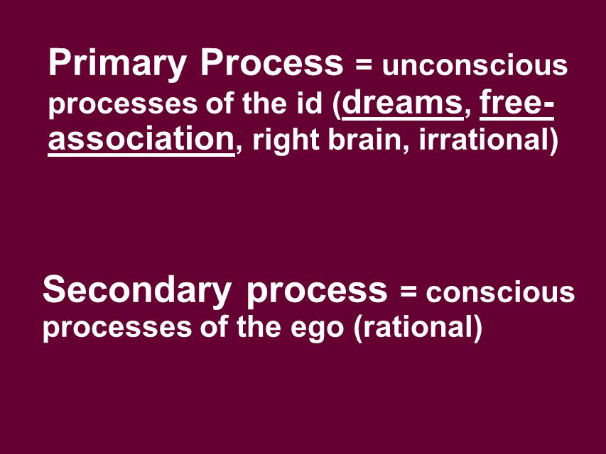 Primary Process = unconscious processes of the id ( dreams, free- association, right brain, irrational) Secondary process = conscious processes of the