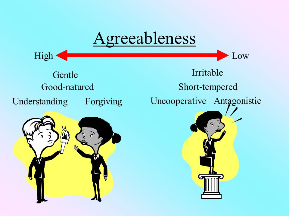 Agreeableness HighLow Gentle ForgivingUnderstanding Good-natured Irritable Short-tempered Uncooperative Antagonistic