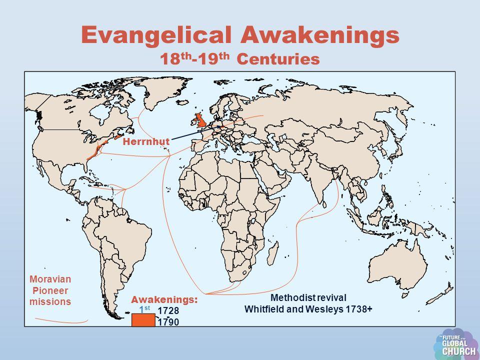 Evangelical Awakenings 18 th -19 th Centuries Herrnhut Moravian Pioneer missions 1 st 1728 - 1790 Methodist revival Whitfield and Wesleys 1738+ Awakenings: