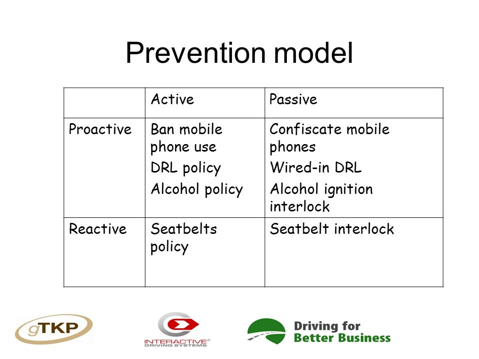 Prevention model ActivePassive ProactiveBan mobile phone use DRL policy Alcohol policy Confiscate mobile phones Wired-in DRL Alcohol ignition interlock ReactiveSeatbelts policy Seatbelt interlock
