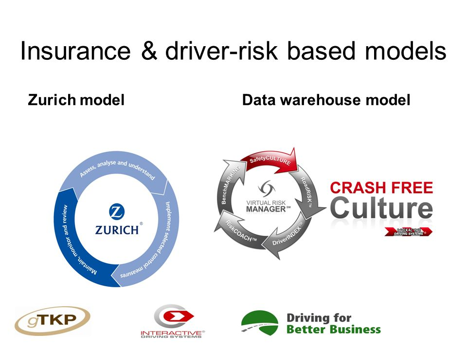 Insurance & driver-risk based models Zurich modelData warehouse model