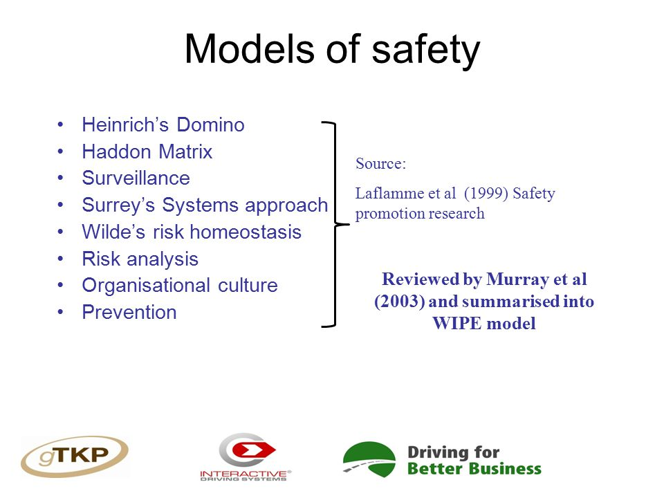 Models of safety Heinrich's Domino Haddon Matrix Surveillance Surrey's Systems approach Wilde's risk homeostasis Risk analysis Organisational culture Prevention Source: Laflamme et al (1999) Safety promotion research Reviewed by Murray et al (2003) and summarised into WIPE model