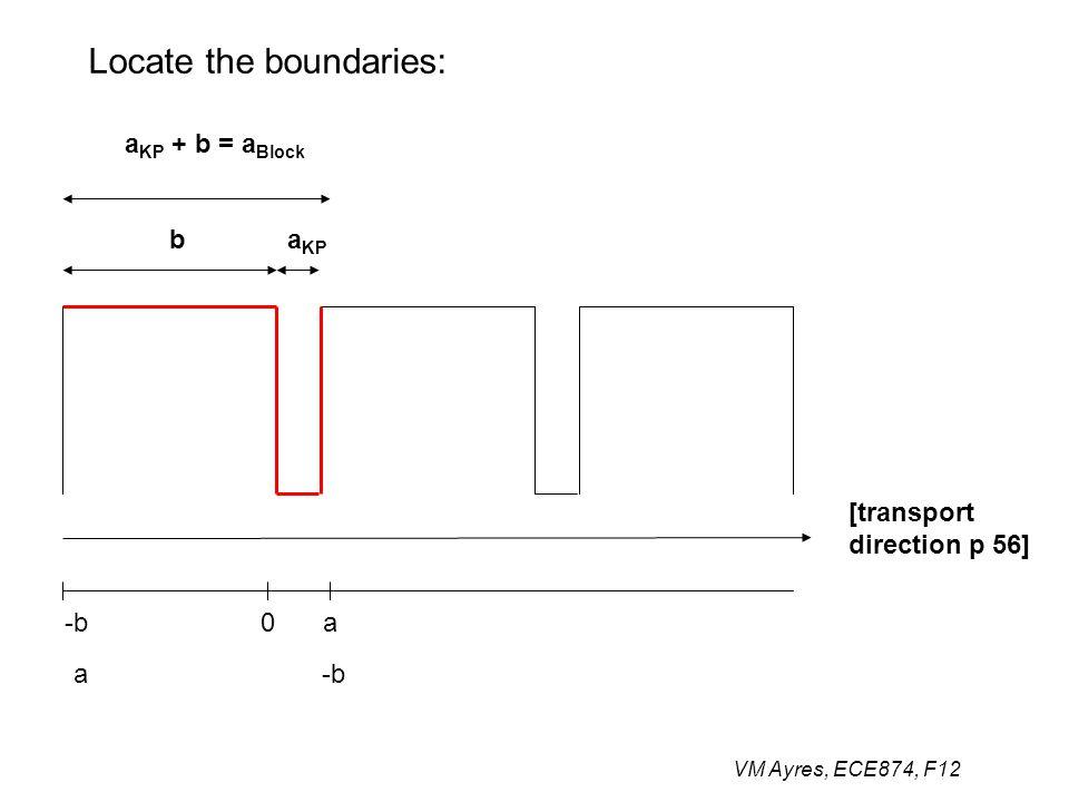 VM Ayres, ECE874, F12 Locate the boundaries: [transport direction p 56] ba KP a KP + b = a Block -ba0 a