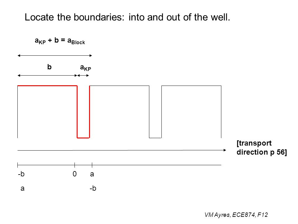 VM Ayres, ECE874, F12 Locate the boundaries: into and out of the well. [transport direction p 56] ba KP a KP + b = a Block -ba0 a