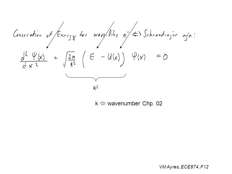 VM Ayres, ECE874, F12 k2k2 k  wavenumber Chp. 02