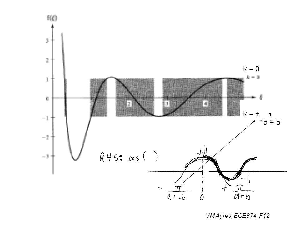 VM Ayres, ECE874, F12 k = 0 k = ±  a + b