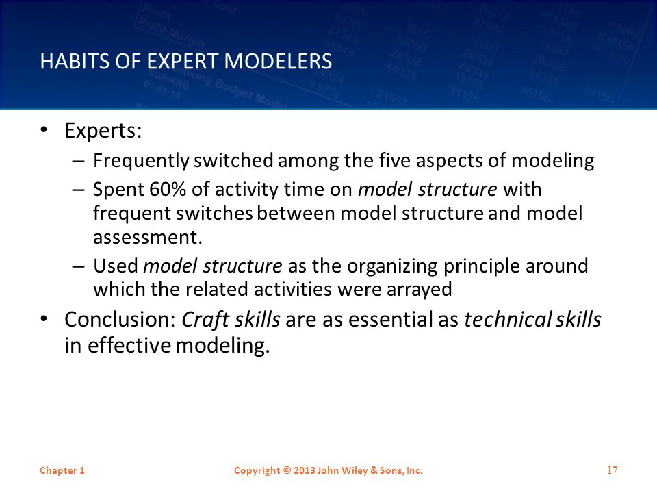 HABITS OF EXPERT MODELERS Experts: – Frequently switched among the five aspects of modeling – Spent 60% of activity time on model structure with frequ
