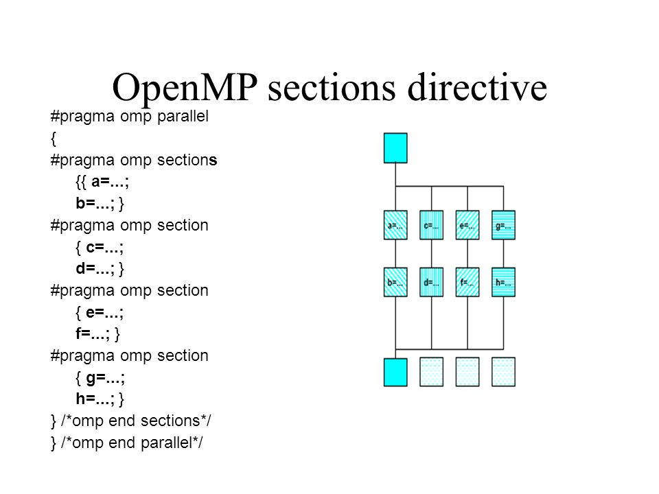 OpenMP sections directive #pragma omp parallel { #pragma omp sections {{ a=...; b=...; } #pragma omp section { c=...; d=...; } #pragma omp section { e=...; f=...; } #pragma omp section { g=...; h=...; } } /*omp end sections*/ } /*omp end parallel*/
