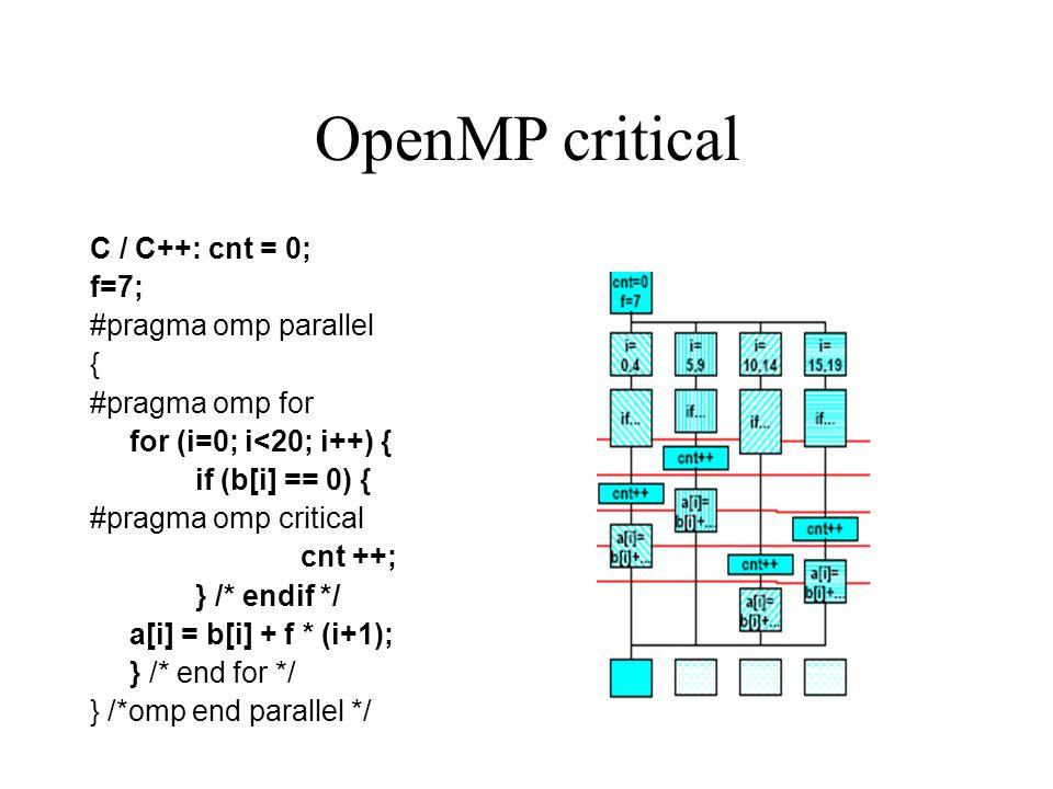 OpenMP critical C / C++: cnt = 0; f=7; #pragma omp parallel { #pragma omp for for (i=0; i<20; i++) { if (b[i] == 0) { #pragma omp critical cnt ++; } /* endif */ a[i] = b[i] + f * (i+1); } /* end for */ } /*omp end parallel */