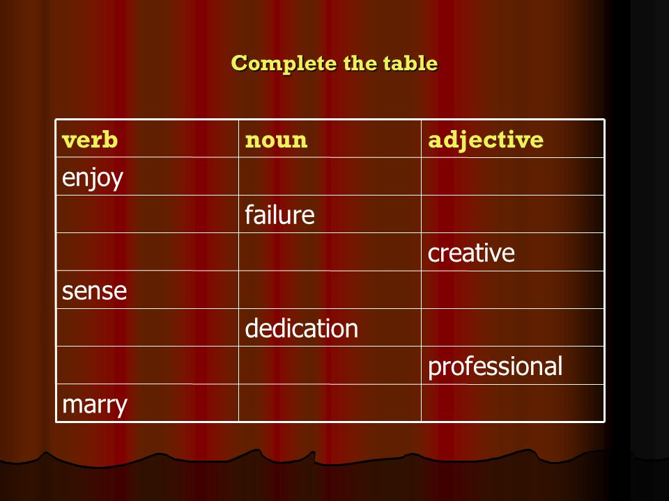 Complete the table marry professional dedication sense creative failure enjoy adjectivenounverb