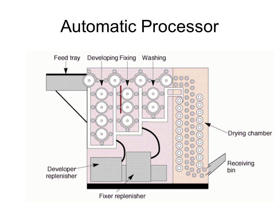 Automatic Processor