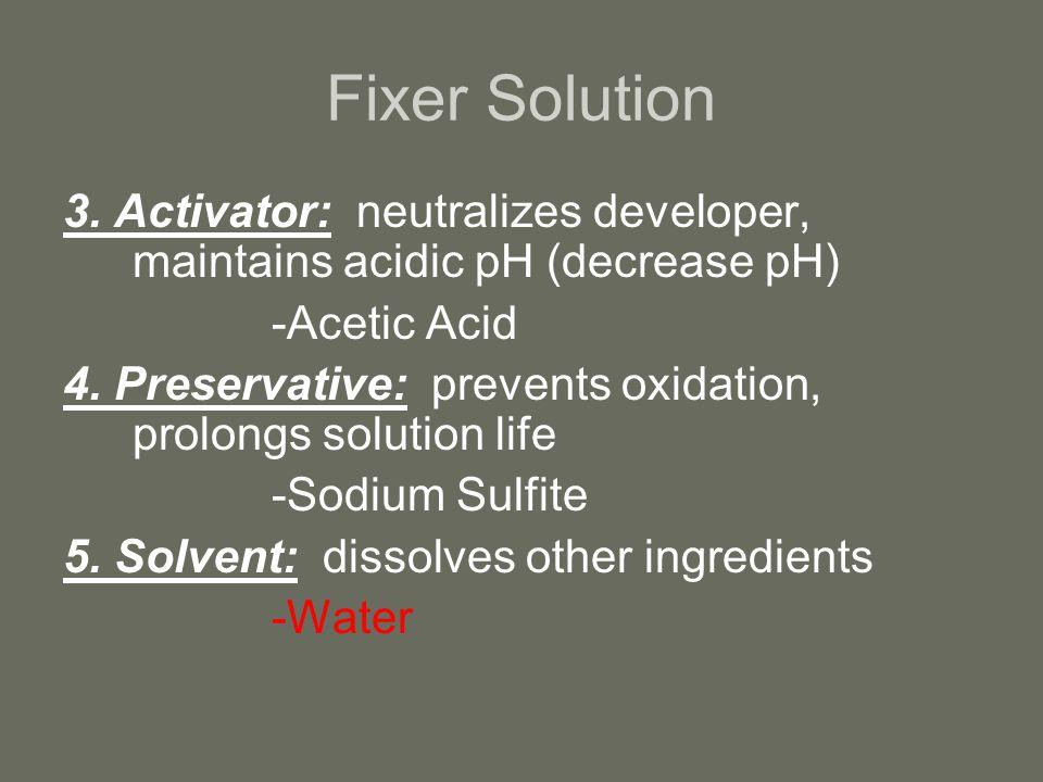 Fixer Solution 3.